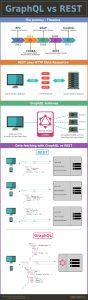 GraphQL-vs-REST-Infographic